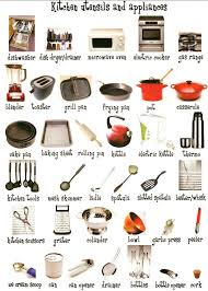 kitchen tools and equipment their uses pdf ideas