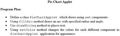 Solved Write An Applet That Shows A Pie Chart With Eight