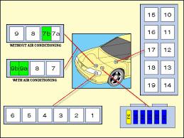 vauxhall vectra b fuse box free car wiring diagrams \u2022 zafira b engine fuse box diagram bradley emmanuel vauxhall vectra b sri rh bradleyemmanuel blogspot com opel vectra 2008 opel vectra b fuse panel