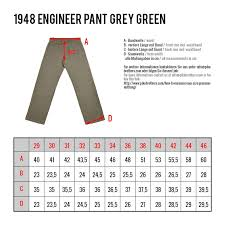Pike Brothers 1948 Engineer Trousers Cav Twill Grey Green