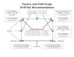 Drill Tap Index Chart Size 21 Drill Bit Supertheory Co