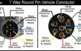 similiar 7 pin round trailer plug wiring diagram keywords 7 pin round trailer plug wiring diagram