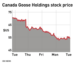 Canada Goose Caught In Huawei Crossfire As Chinese Pitch