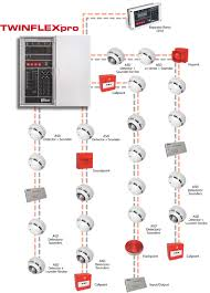 fire alarm system wiring diagram conventional fire alarm wiring diagram at Fire Alarm System Wiring Diagram