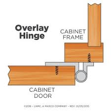 Cabinet Hardware Hinges Hayneedle