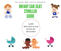 Car Seat Stroller Compatibility Chart Infant Car Seat Stroller Compatibility Guide The Glass