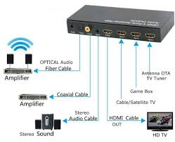how to connect tv audio sound out digital optical only to analog rca use the optical audio or the hdmi output if your receiver has hdmi input then run hdmi cable on to the tv you can also use a soundbar