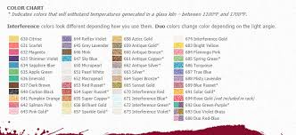 Cernit Color Chart Pearlex Color Chart Shades Of Clay