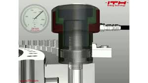 Ith Tension Chart Hydraulic Bolt Tensioning Tools And Torque Wrenches