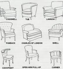 different types of furniture styles. Types Of Upholstered Chairs Different Furniture Styles N