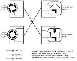 generator inlet box wiring diagram fresh wiring diagram an generator 30 Amp RV Receptacle Wiring generator inlet box wiring diagram fresh exelent 30 amp generator plug wiring diagram electrical