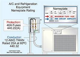 Hvac Equipment As It Applies To The Nec Mike Holts Forum