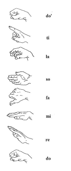 hand signs for notes stock vector notes and signs set hand drawn symbol sketch collection 551313157 pixel web design