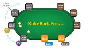 Poker Position Chart Usdchfchart Com