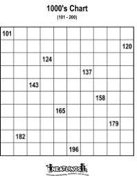 Hd Printable Free 101 200 Chart Printable