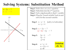 3 solving