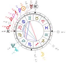 Donald Trump Astrology Chart Astroligion Com