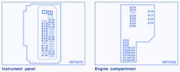 toyota prius 2009 main fuse box block circuit breaker diagram 2004 toyota prius fuse box diagram at 2005 Prius Fuse Box