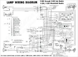 1969 ford f100 wiring diagram 1969 ford f100 ignition wiring diagram Engine Wiring Diagram at 1969 Impala Wiring Diagram