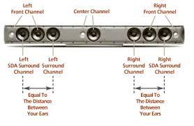 polk audio surroundbar 42 50 360 dvd theater sda iht sda diagram gif 20 2k