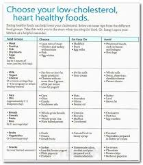 Diet Chart For Adults 31 Factual Daily Food Chart For Adults