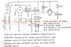 atv mpx110 wiring diagram old style redcat atv mpx110 wiring diagram old style