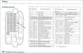 1991 Honda Civic Ex 97 honda civic fuse panel 1997 box diagram within 2 pics classy
