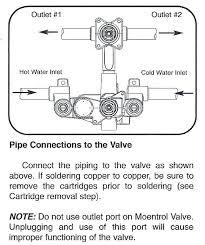 rough in shower valve installation moentrol instructions