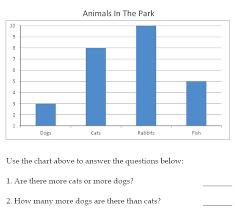 Freebie Bar Graphs Worksheets Grade 3 Math Graph
