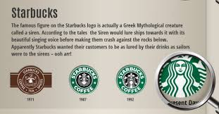 original starbucks logo meaning. Simple Meaning History U0026 Evolution Of Starbucks Logo With Original Meaning K