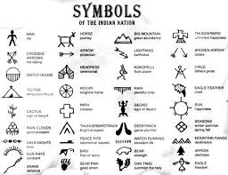 Image Result For Southwest Indian Pictographs And Petroglyp