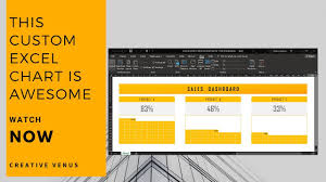How To Create Custom Chart In Excel This Custom Excel Chart Is Awesome And Easy To Create