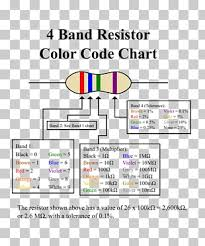 Ohm Chart Electronic Color Code Resistor Electronics Chart Ohm