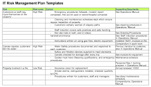 Release Planning Template Adorable Management Plan Template Change Doc Sample Risk Control Word Order R