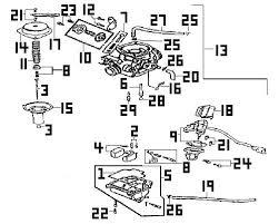 similiar hensim gy6 wiring diagram keywords hensim atv wiring diagram 150cc gy6 engine hensim wiring diagram