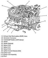 similiar location of crankshaft position sensor on a 97 gmc jimmy 2000 chevy blazer engine diagram zzdaryl chevy technician category