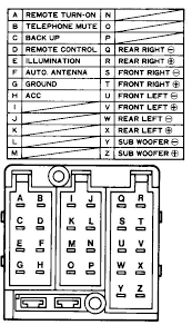 car audio wire diagram codes land rover factory car stereo Wiring Diagram For Car Stereo With Amplifier wireharnesslandrover121401 jpg (145900 bytes) car stereo wiring diagram for car audio amplifier