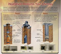 heatshield chimney flue liner repair