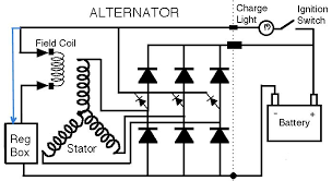 simple alternator wiring diagram simple image car alternator wiring diagram car auto wiring diagram schematic on simple alternator wiring diagram