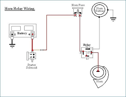 jeep horn wiring just another wiring diagram blog • 1990 jeep wrangler horn wiring diagram wiring diagrams rh apolldex today jeep cj7 horn wiring jeep yj horn wiring diagram