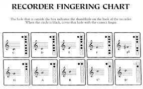4th Grade Mickle Music