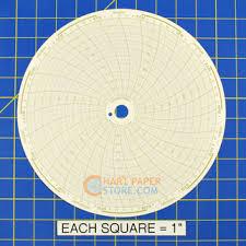 Honeywell Chart Paper Honeywell 24001661 039 Circular Charts