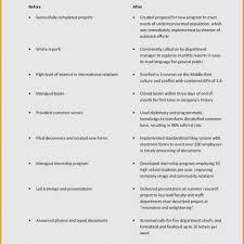 Resume Skills Examples Interesting Underwriter Resume Skills Archives Sierra 40 Valuable Resume