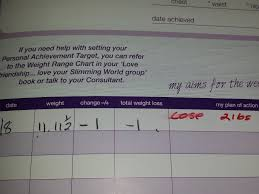 Slimming World Weight Loss Chart Slimming World Day 7 Weigh Day 1 Clareyd