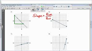 finding y intercept from a linear equation graph slope worksheets
