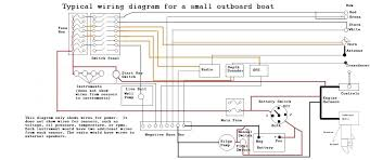 basic home wiring diagrams pdf for circuit7 jpg wiring diagram Basic Home Wiring Diagrams basic home wiring diagrams pdf for circuit7 jpg basic home wiring diagrams electrical