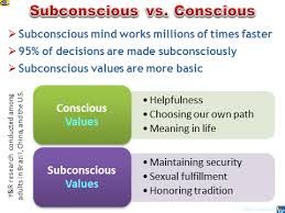 Consciousness Quotes Custom Subconscious Mind And Values Vs Conscious What Drives People