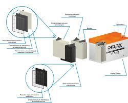аккумуляторы для снегоходов ... - Мотоаккумуляторы DELTA