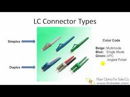 Fiber Optic Cable Color Code Chart Pdf Fiber Wiring Color Code Wiring Diagrams