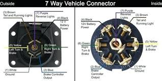 ford trailer wiring 7 prong trailer wiring diagram best of ford 7 pin trailer wiring harness 2017 chevy ford trailer wiring 7 prong trailer wiring diagram best of ford trailer harness connector at ford